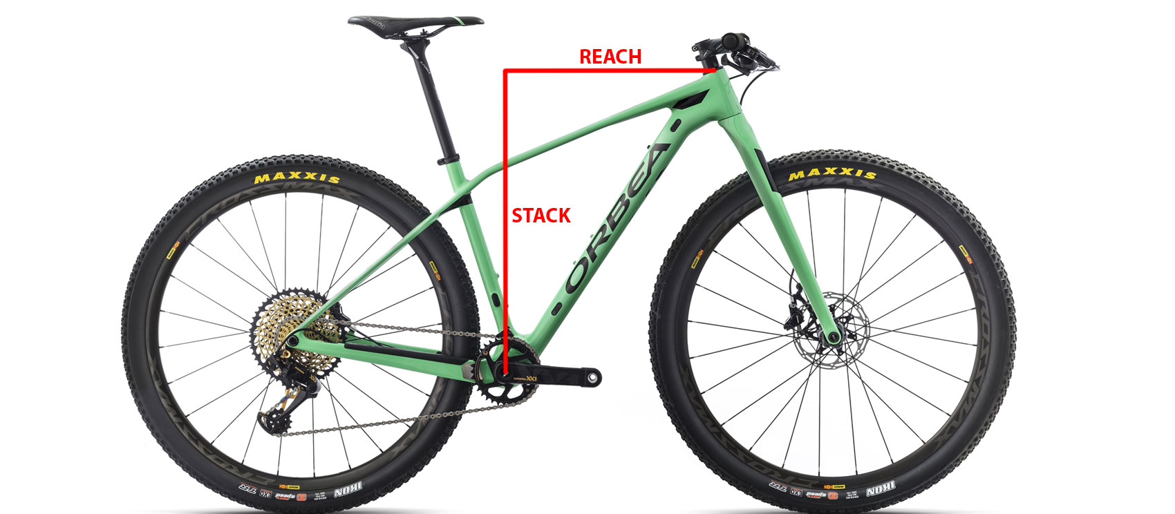 "orbea mtb 29  27.5"" and 29"": the advantages of big wheels in MTB — Orbea"