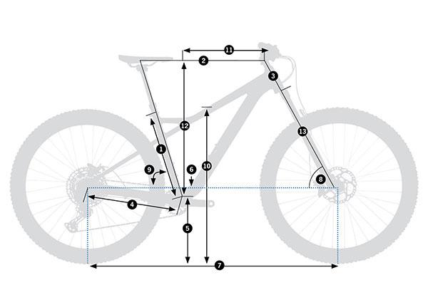 https://www.orbea.com/img/products/geometry/GEO_LAUFEY_18052021.jpg