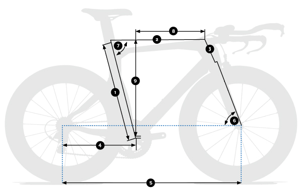 Orbea Size and Geometry Table